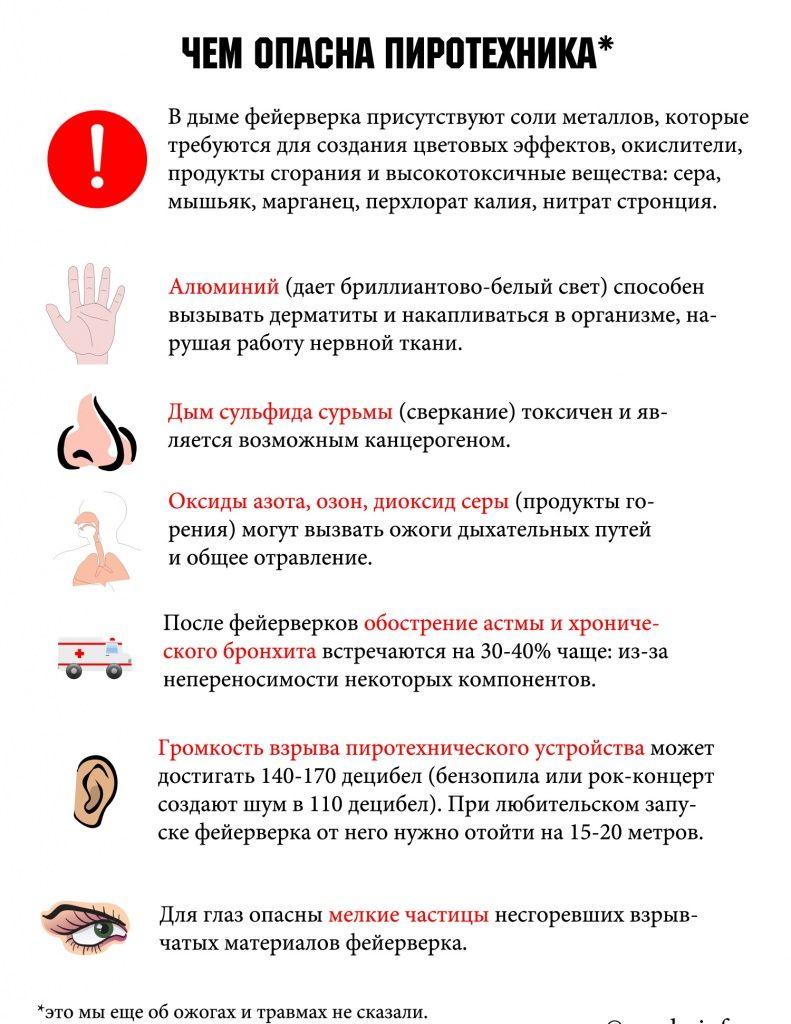 pirotehnika-infografika (1).jpg